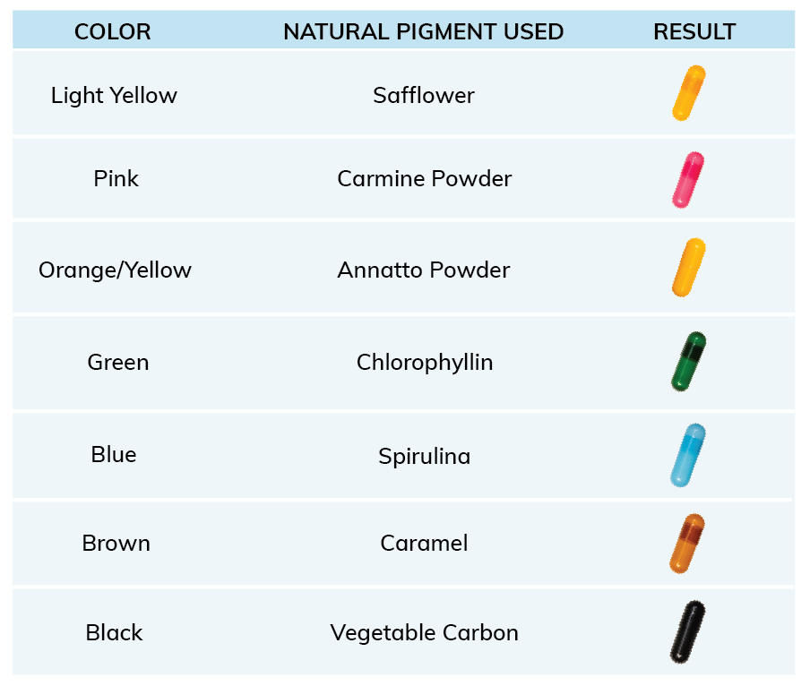 Colorants chart - Graphic with picts-01