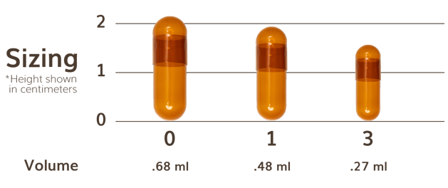 Capsules for pets in different sizes