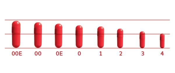 gelatin capsules sizes