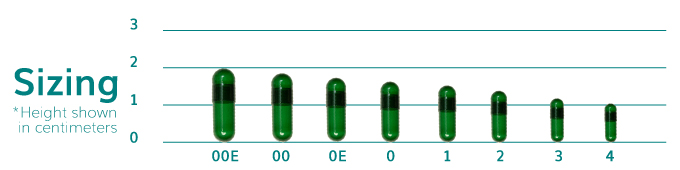 Sizing HPMC Capsules for dietary supplements
